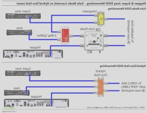 Rv Satellite Wiring Diagram - How Long is Directv Contract Luxury Elegant Rv Cable and Satellite Wiring Diagram Diagram 5e