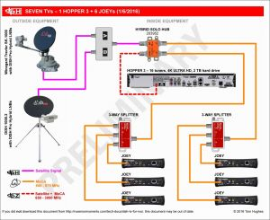 Rv Satellite Wiring Diagram - Rv Electrical Wiring Diagram Beautiful Elegant Rv Cable and Satellite Wiring Diagram Diagram 16d