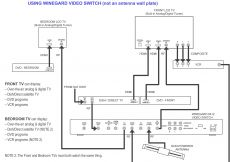 Rv Satellite Wiring Diagram - Satellite Dish Wiring Diagram Collection Directv Swm 8 Wiring Diagram Best Great Genie S Electrical Download Wiring Diagram 7a