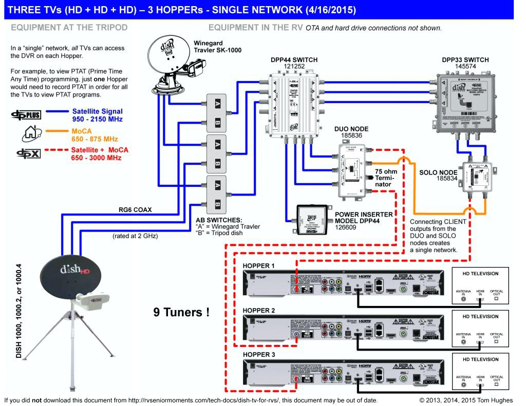Rv    Satellite       Wiring       Diagram    Download