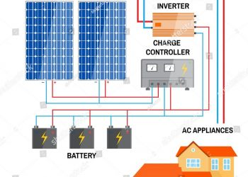 Rv solar Panel Installation Wiring Diagram - Wiring Diagram solar Panels Inverter Best Wiring Diagram for F Grid solar System Fresh Rv solar 8l