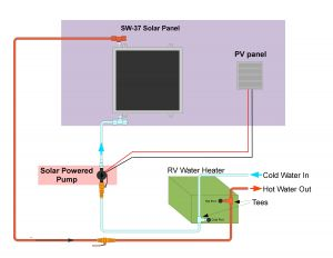 Rv solar Panel Wiring Diagram - On Image to Enlarge 1m