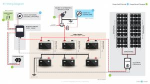 Rv solar Panel Wiring Diagram - solar Panel Wiring Diagram Example Fresh Wiring Diagram for F Grid solar System Fresh Wiring Diagram 20g