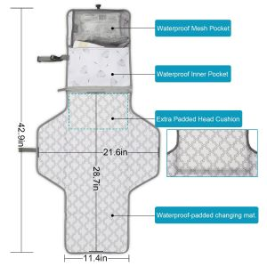 Safety Mat Wiring Diagram - Safety Mat Wiring Diagram Luxury Amazon Portable Baby Diaper Changing Pad Stars Wish Infant 2n