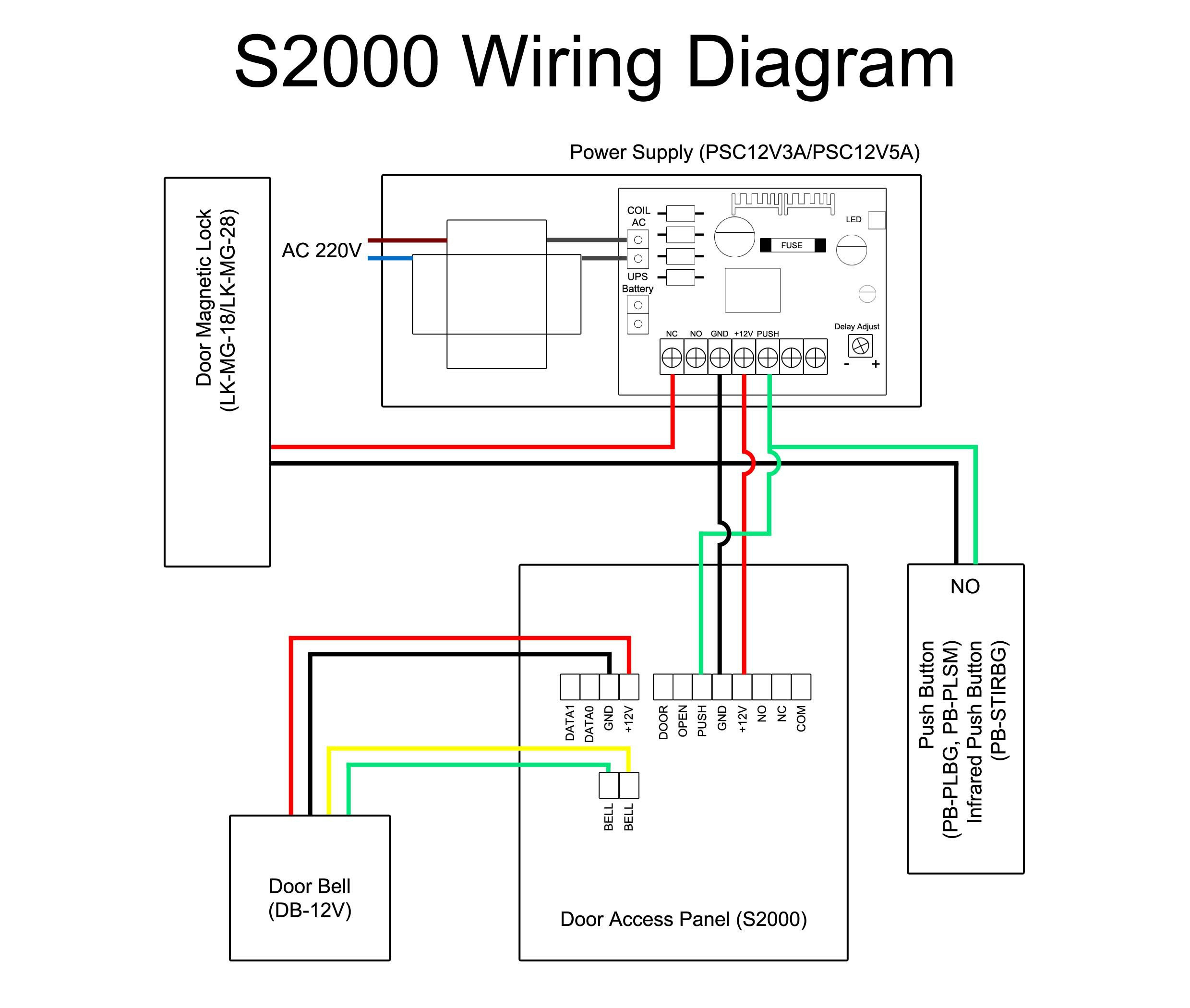 hornet 533t security wiring diagrams safety vision camera wiring diagram download #3