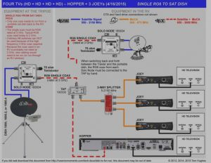 Satellite Dish Wiring Diagram - 19 Inspirational Satellite Dish Wiring Diagram Direct Tv Best Circuit Multiple 3n