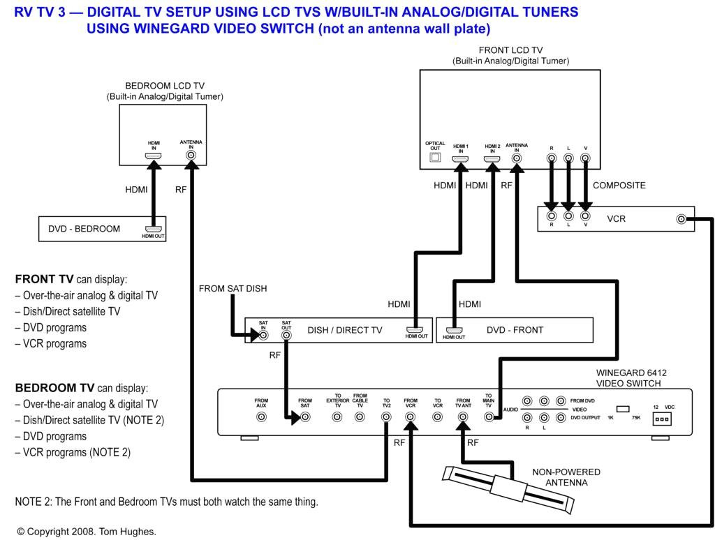 satellite dish wiring diagram Collection-Satellite Dish Wiring Diagram WIRING DIAGRAM Also 10-h