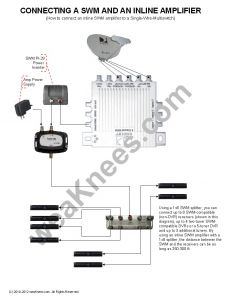 Satellite Dish Wiring Diagram - Wiring A Swm with Inline Amplifier 5k