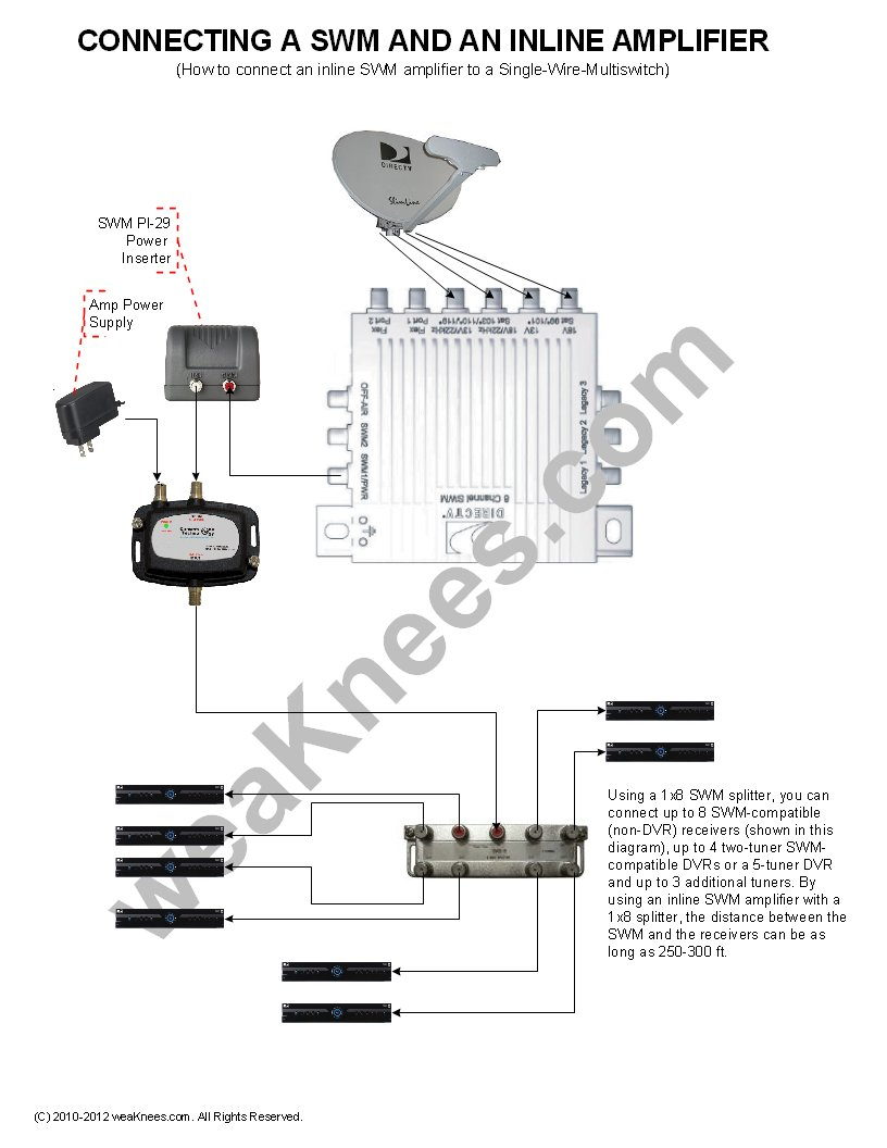 Satellite Dish Wiring Diagram Collection