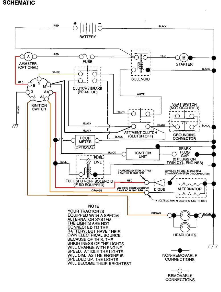 Sears Lawn Tractor Wiring Diagram Craftsman Riding Mower Electrical Diagram T on Craftsman Dls 3500 Wiring Diagram