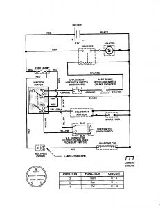 Sears Lawn Tractor Wiring Diagram - Wiring Diagram for Ignition Switch Lawn Mower Save Craftsman Riding Mower Electrical Diagram 9k
