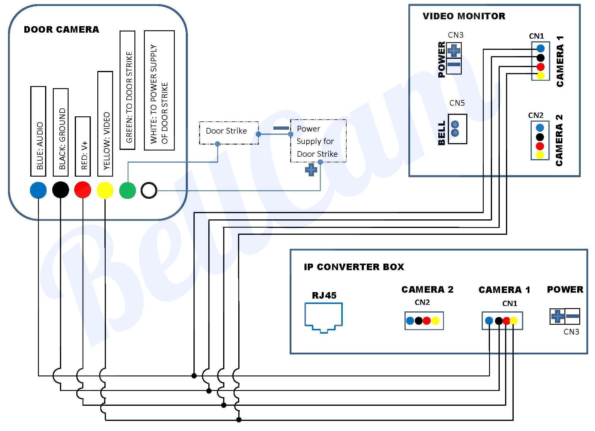 Diagram Cctv Camera Wiring Diagram Full Version Hd Quality Wiring Diagram Pvdiagramguse Portaimprese It
