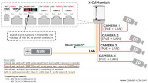 Security Camera Wiring Diagram - Security Camera Wiring Diagram Fresh Poe Wiring Diagram & Delighted Poe Wiring Schematic Contemporary 20c