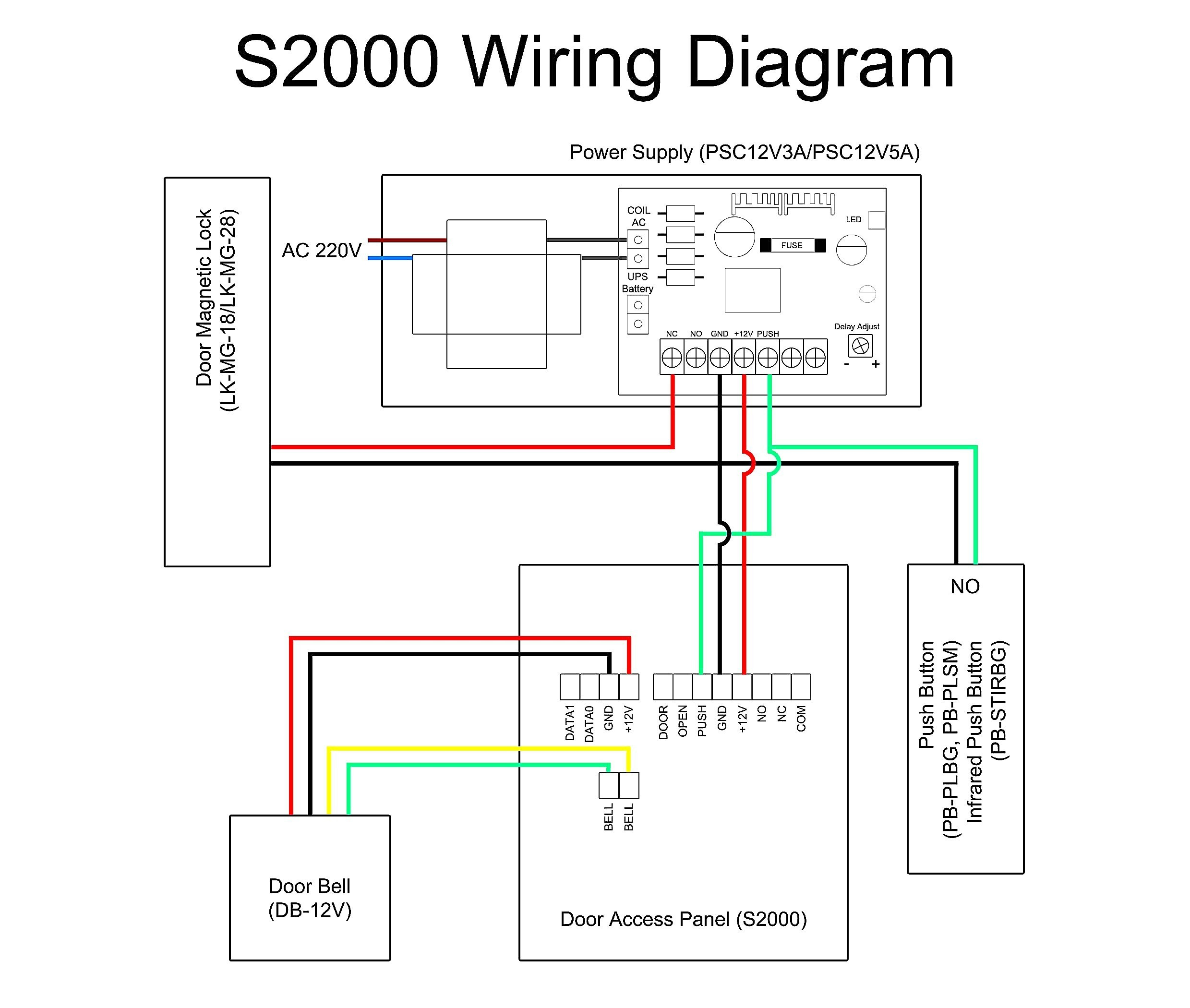 sensormatic wiring diagram Collection-bosch ptz camera wiring diagram manual new pelco ccd camera wiring rh gidn co Dome Camera Wiring Diagram Sensormatic PTZ Camera Wiring 5-k