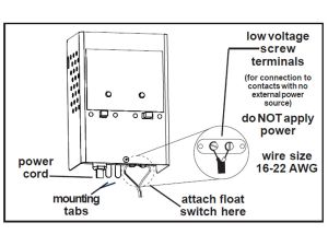 Septic Tank Float Switch Wiring Diagram - Float Switch Wiring Diagram Inspirational Septic Tank Alarms 41 New Float Switch Installation Diagram 18r