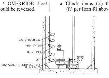 Septic Tank Float Switch Wiring Diagram - Septic Tank Float Switch Wiring Diagram Septic Tank Float Switch Wiring Diagram New Dual Tank 3m