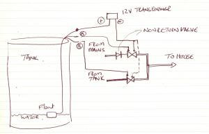 Septic Tank Float Switch Wiring Diagram - Wiring Diagram for Float Switch Inspirationa Septic Tank Float Switch Wiring Diagram New Dual Tank Septic 12s