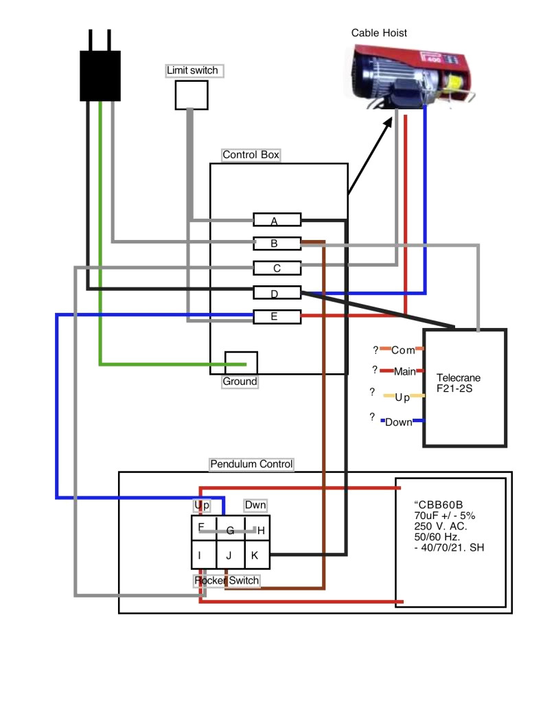 shaw box hoist wiring diagram shaw box hoist wiring diagram sample