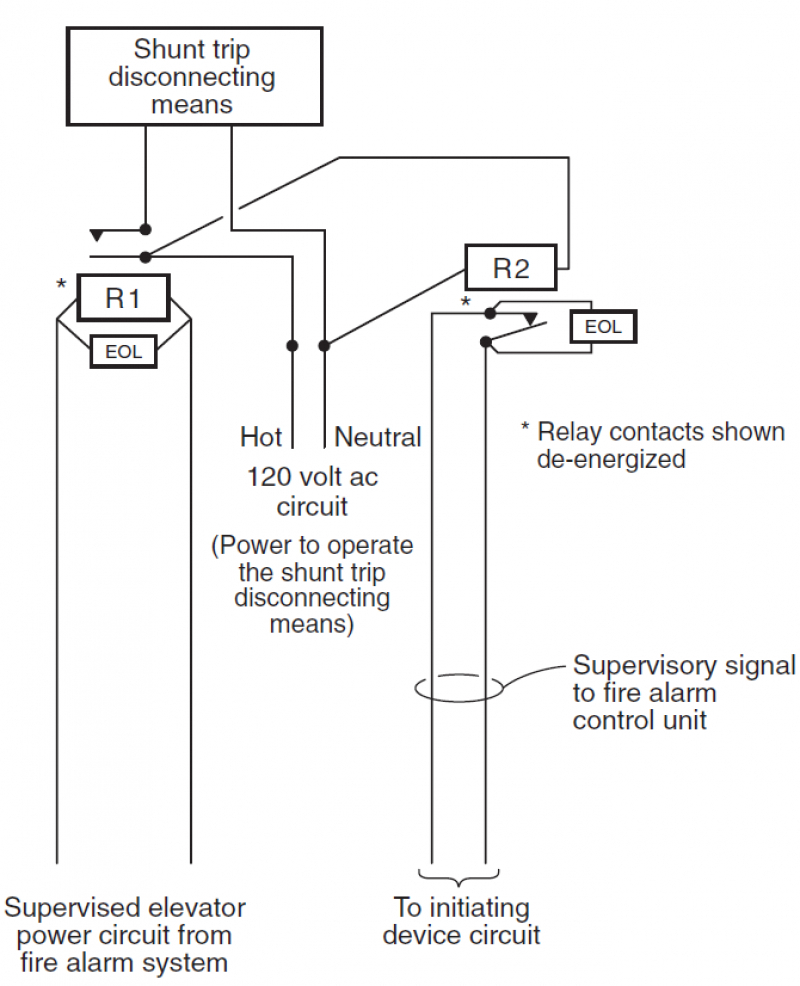 Ansul Shunt Trip Breaker Wiring Diagram from wholefoodsonabudget.com