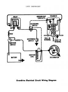 Simple Ignition Wiring Diagram - Ignition Coil Wiring Diagram Collection 1955 Power Windows & Seats · 1955 Overdrive Circuit Chevy 12t