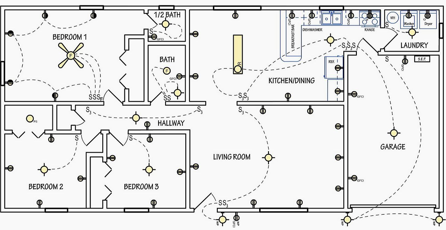 Smart Home Wiring Diagram Library Pdf Luxury Electrical Symbols Are Used