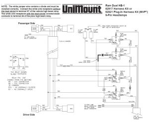 Snow Plow Wiring Diagram - Western Snow Plow solenoid Wiring Diagram Collection Western Snow Plow Wiring Diagram Unimount Library Ayurve Download Wiring Diagram 7o