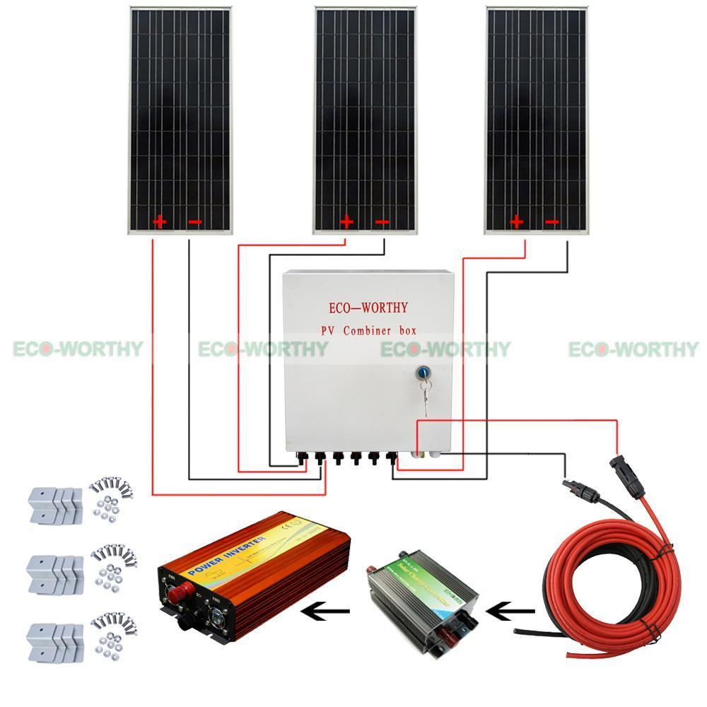12v Solar Panel Wiring Diagram Library Power System Pv Biner Box Schematic On