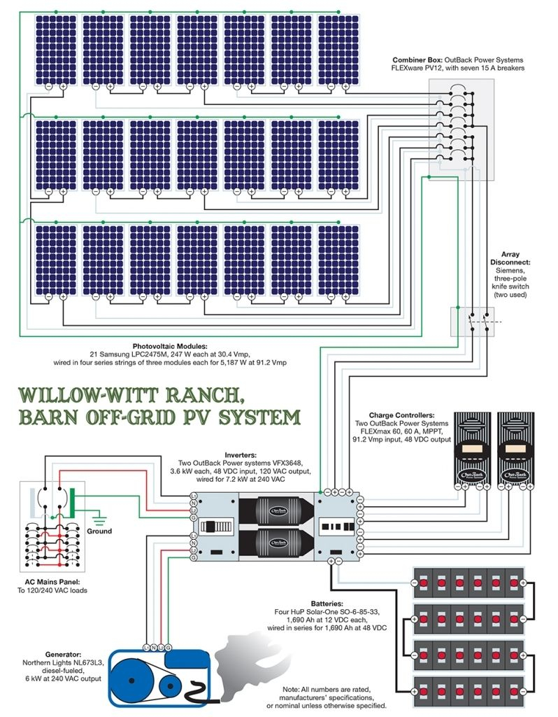 solar combiner box wiring diagram Collection-Solar biner Box Wiring Diagram Collection f Grid Solar Wiring Diagram At your home the 15-p