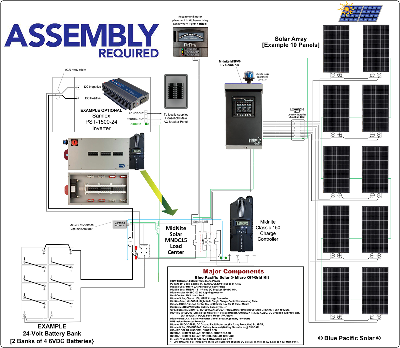 solar combiner box wiring diagram Download-Solar biner Box Wiring Diagram Elegant Midnite solar F Grid 3 4kw Micro Blue Pacific solar 2-p