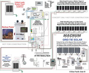 Solar Micro Inverter Wiring Diagram - Ac Coupling 15g