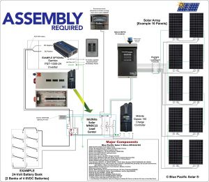 Solar Micro Inverter Wiring Diagram - Configuration Overview F Grid Micro Applications for Cabin or Tiny House Midnite Midnite solar 4s