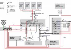 Solar Micro Inverter Wiring Diagram - solar Panels Diagram – Rv solar Wiring Diagram solar Wiring Diagram Extraordinary Panels 14f