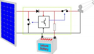 Solar Panel Charge Controller Wiring Diagram - solar System Wiring Diagram Best solar Panel Charge Controller Wiring Diagram 7l