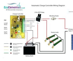 Solar Panel Charge Controller Wiring Diagram - Wind Turbine Simple Diagram New 12v solar Panel Wiring Diagram Advice Needed Volt Battery Bank 8g