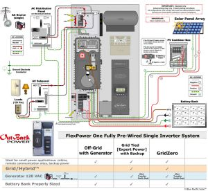 Solar Panel Grid Tie Wiring Diagram - Fast Installation — Just Hang On the Wall with the Bracket Included and Make Connections 2g