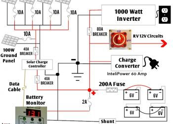 Solar Panel Wiring Diagram - I Have Our Off Grid Rv Power System Plete so I M Putting Out A Detailed Overview Of the System Ponents Used and How Much they Cost Luckily for Me 7h
