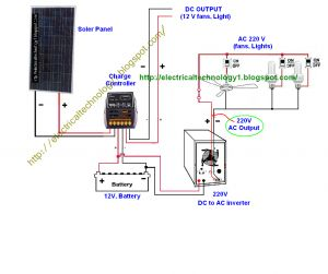 Solar Panels Wiring Diagram Installation - How to Wire solar Panel to 220v Inverter 12v Battery 12v Dc Load Power at 17r