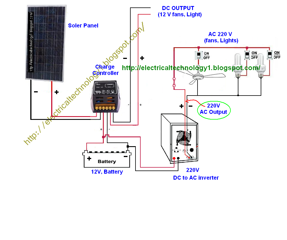 solar panels wiring diagram installation download wiring diagrams for solar panel installation #2