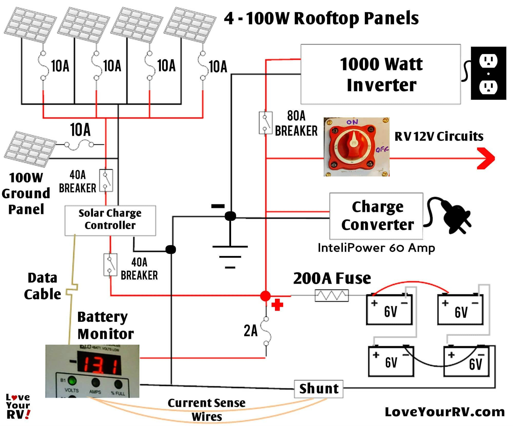 Solar Panels Wiring Diagram Installation - I Have Our Off Grid Rv Power  System Plete so