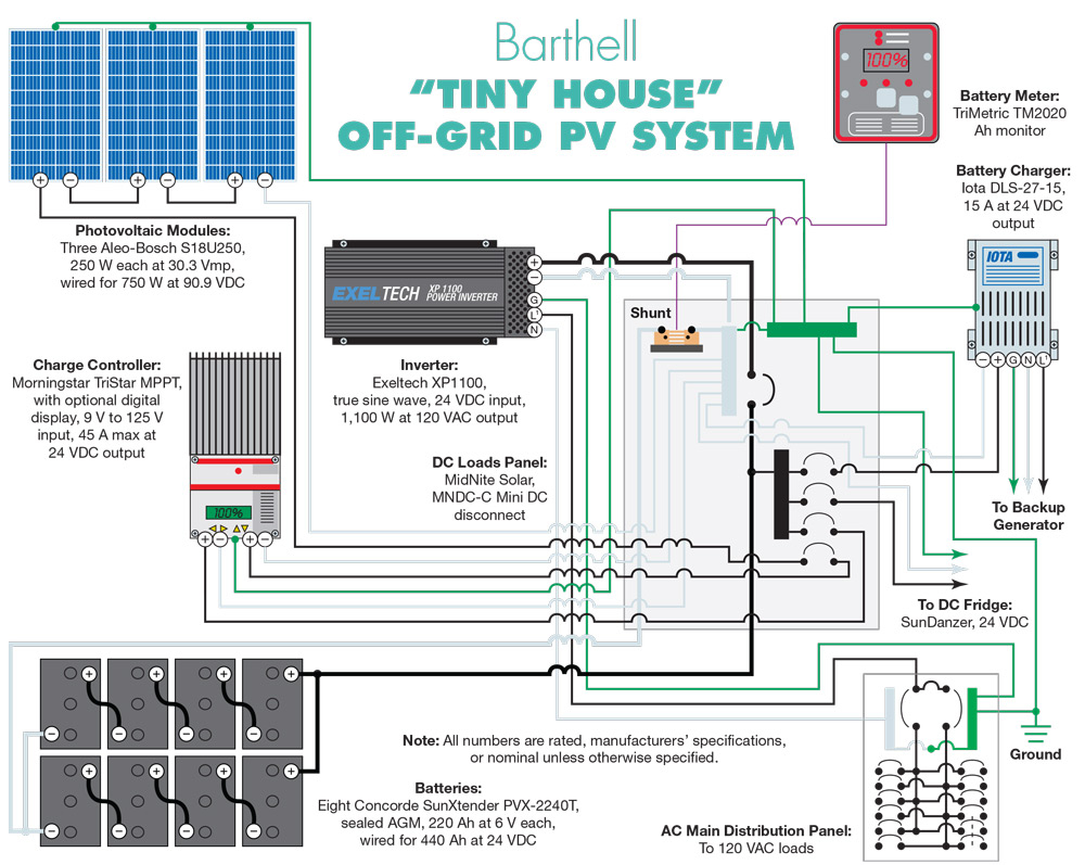 solar panels wiring diagram installation Download-Tiny House PV Schematic 1-r