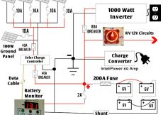 Solar Power Wiring Diagram - I Have Our Off Grid Rv Power System Plete so I M Putting Out A Detailed Overview Of the System Ponents Used and How Much they Cost Luckily for Me 1c