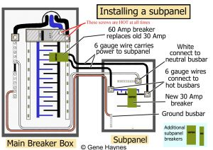 Square D Breaker Box Wiring Diagram - Box Wiring Diagram Further 100 Sub Panel Wiring Diagram On Square D Rh Casiaroc Co 8m