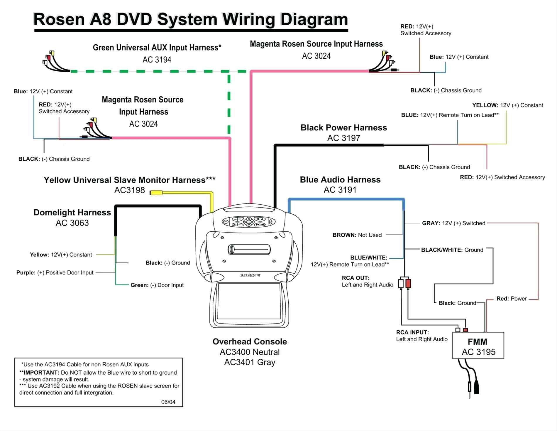 Square D Buck Boost Transformer Wiring Diagram Gallery