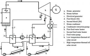 Steam Boiler Wiring Diagram - Starter Generator Wiring Diagram Aircraft Save Aircraft Generator Wiring Diagram Best Steam Boiler Wiring Diagram 4p