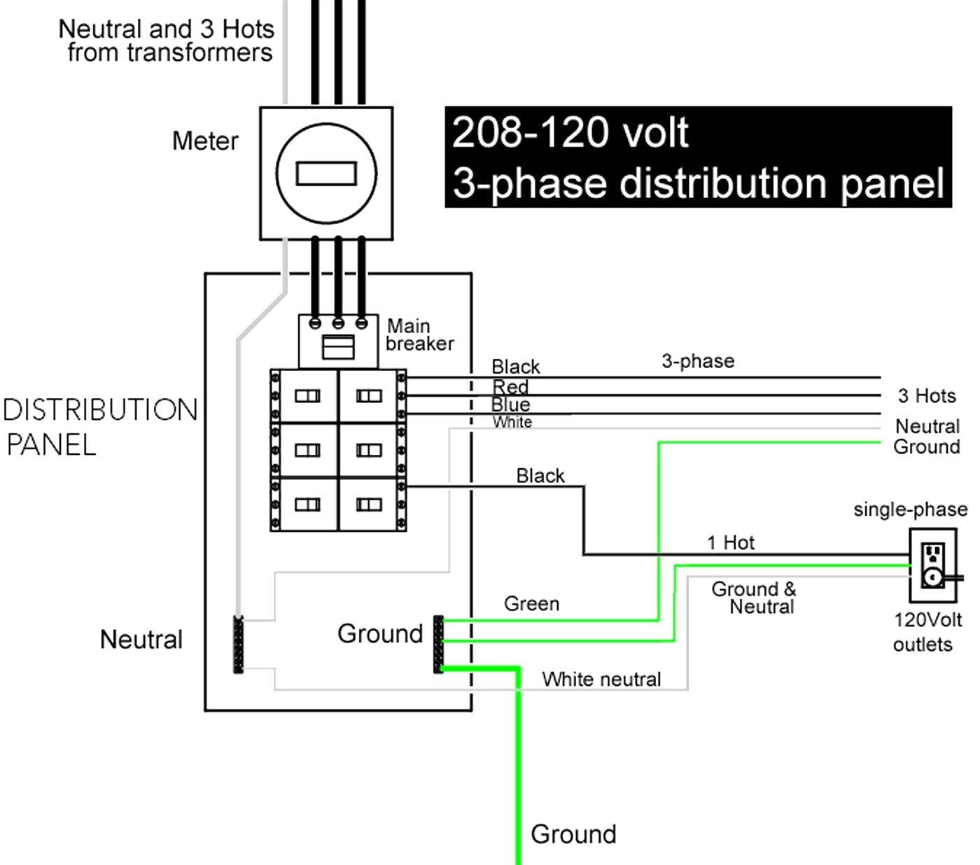 Step Down Transformer 480v to 120v Wiring Diagram Sample