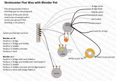 Strat Blender Wiring Diagram - Custom Guitar Wiring Diagram Save Custom Guitar Wiring Diagram Fresh Stratocaster Blender Wiring Of Custom Guitar Wiring Diagram 8j