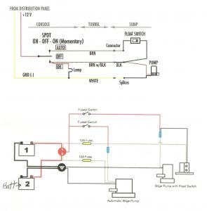 Sump Pump Float Switch Wiring Diagram - Pump Wiring Diagram On Wiring Diagram for Bilge Pump Float Switch Rh Inspeere Co 1s
