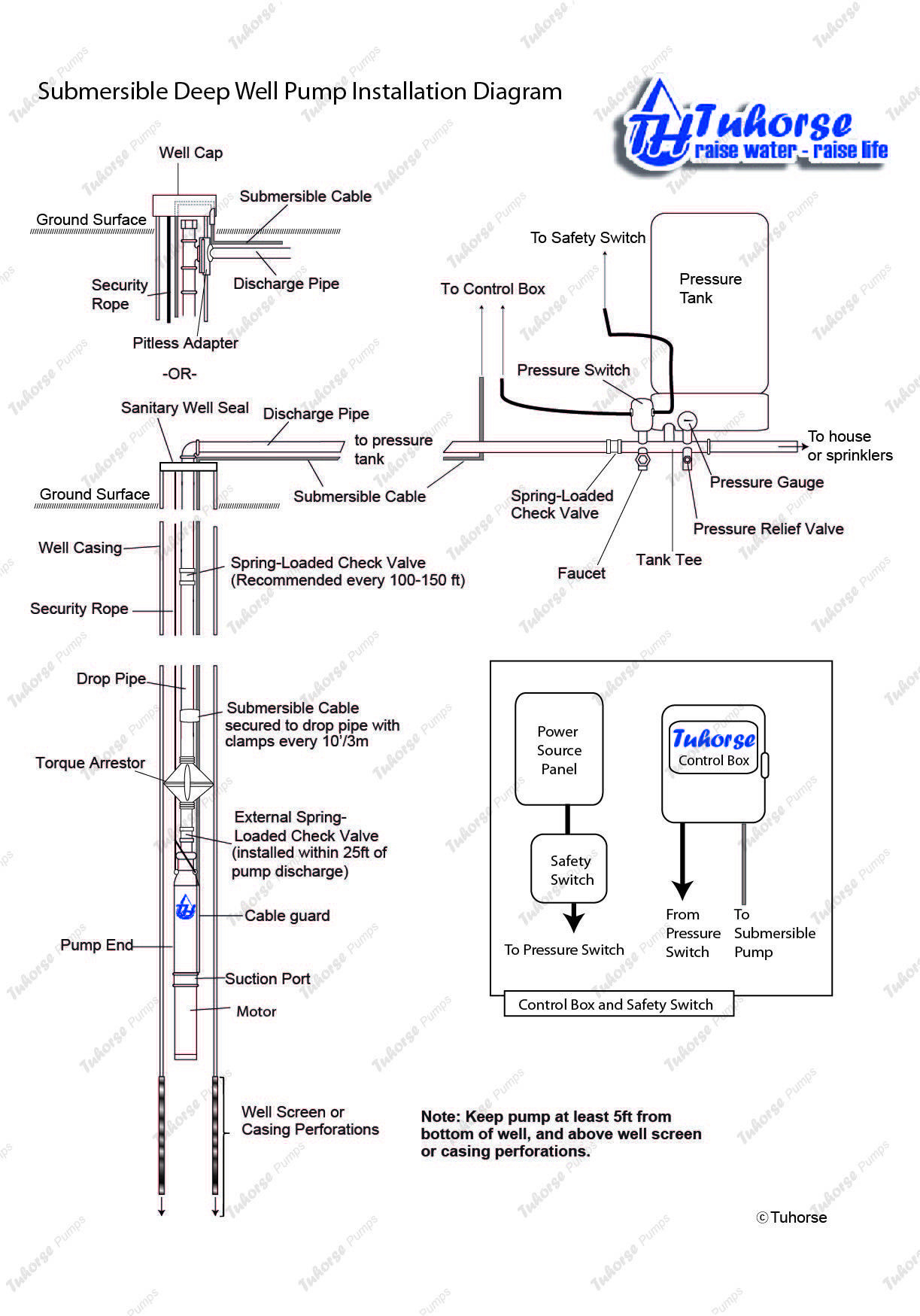 taco zone circulator pump switch wiring diagram sun pump switch wiring diagram