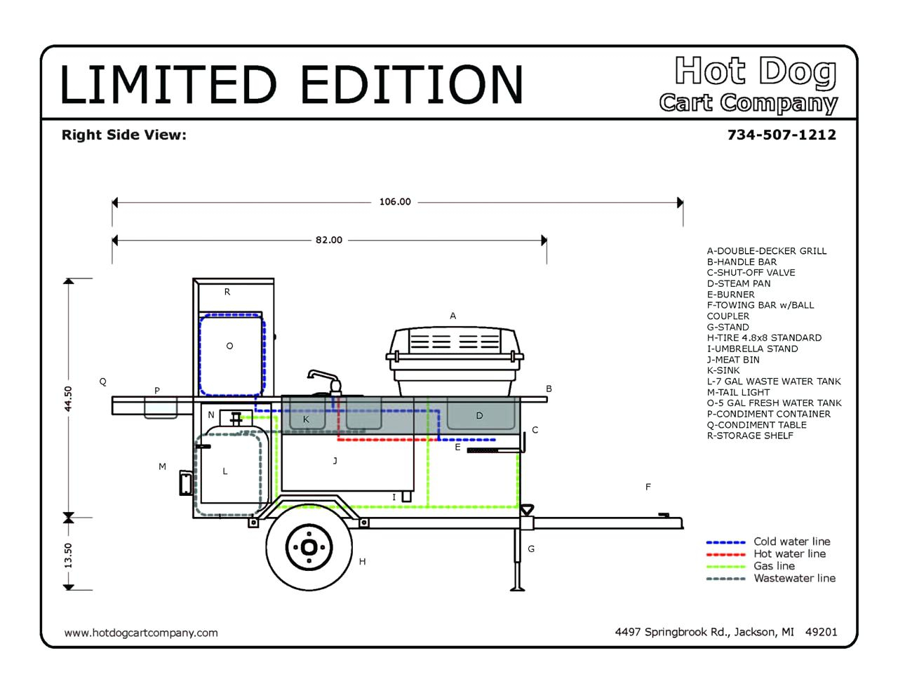 Sure Trac Dump Trailer Wiring Diagram Download Jackson Standard Wiring Diagram on