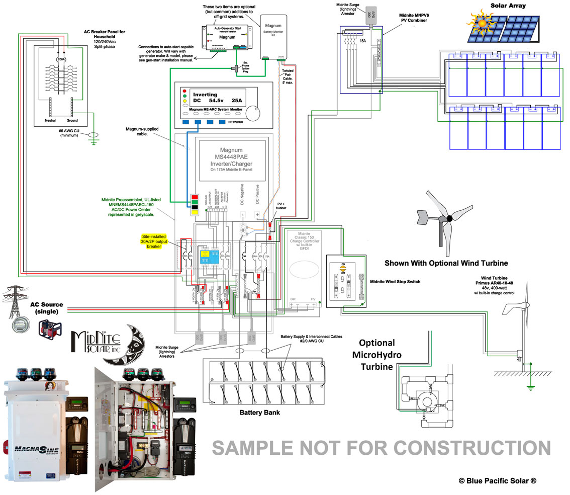Surge Protection Device Wiring Diagram Gallery